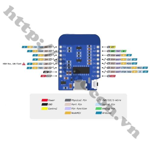 Sơ Đồ Chân Module Kit RF Thu Phát Wifi ESP8266 NodeMCU Lua D1 Mini