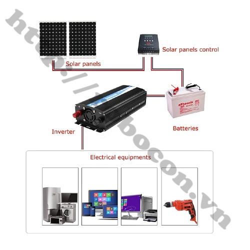 MDL352 Bộ Inverter Kích Điện 12VDC Lên 220VAC Sin Chuẩn Có LED Hiển Thị 2000W
