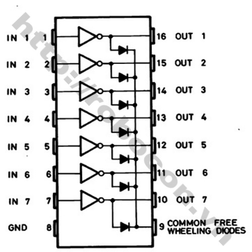MDL126 Module điều khiển động cơ bước ULN2003