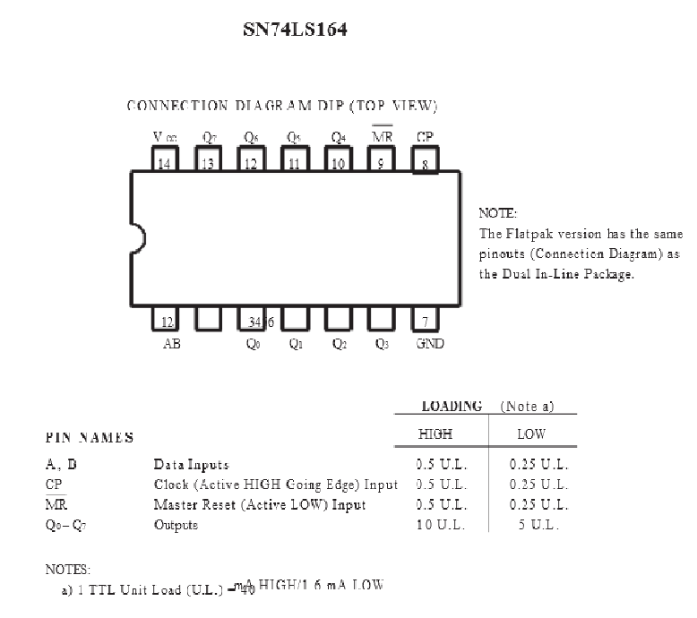 Sơ đồ chân IC SN74LS164N
