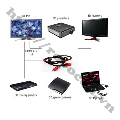 PKAT99 Dây Cáp HDMI 1.4 Loại 1.5m