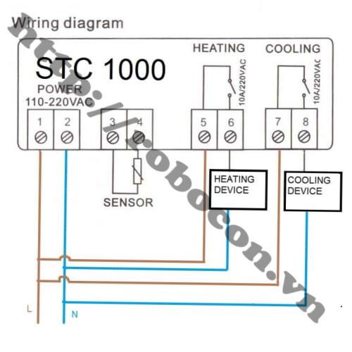 sơ đồ đấu Bộ Điều Khiển Nhiệt Độ Đóng Ngắt Relay 220VAC STC-1000