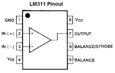 Sơ đồ chân LM311