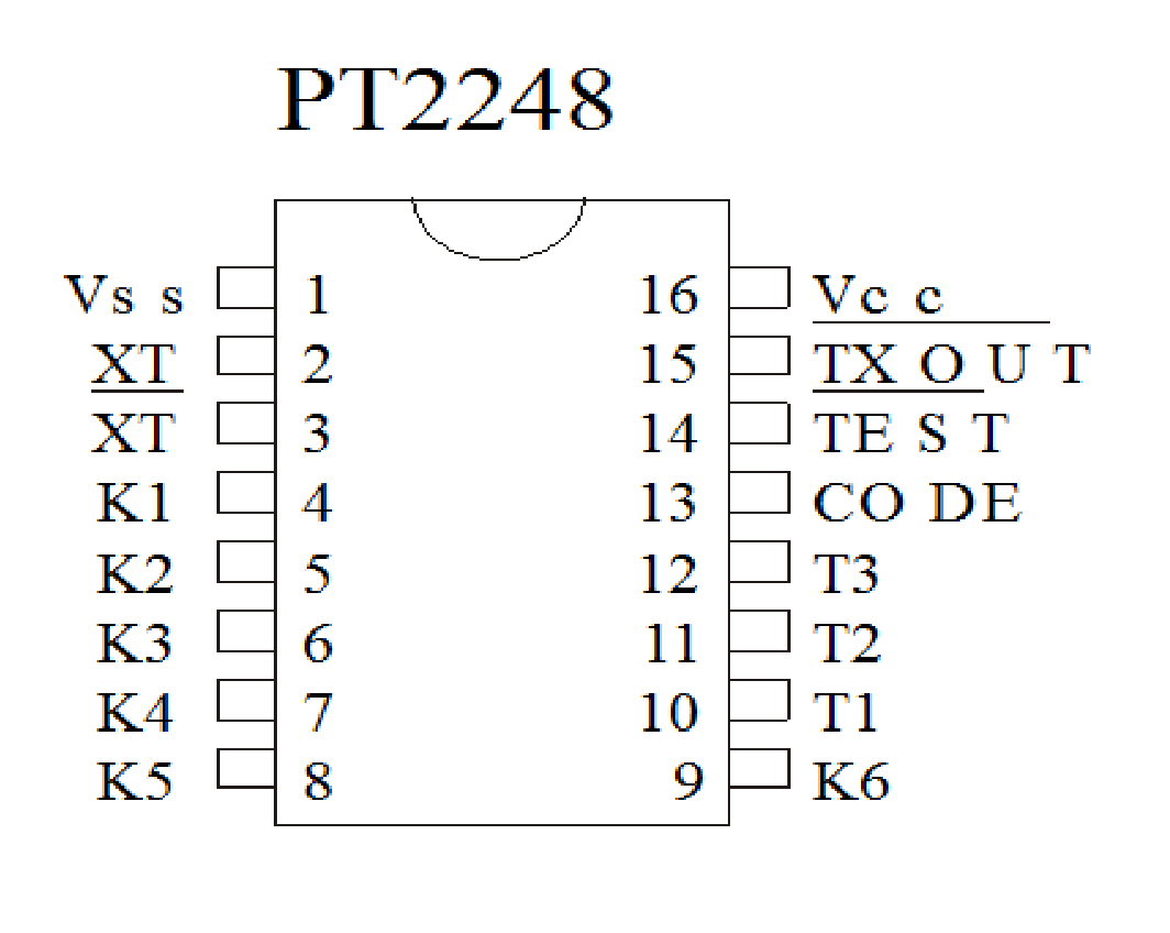 Sơ đồ chân IC PT2248